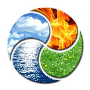 Basentee FullPower 20 Beutel - Kräutertee 4-Elemente - Tee Element Feuer